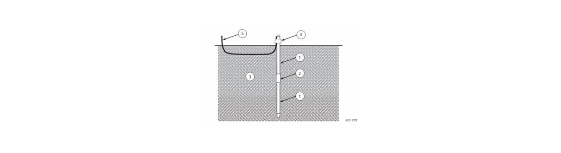 ДСТУ 2012 62305-3 Частина 3 - Розділ 5.4 - 5.6 Система земляного закінчення